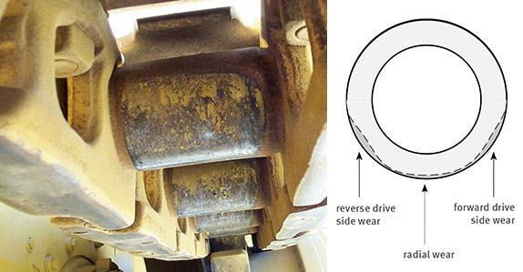 Pin-Bushing-detail_574x299